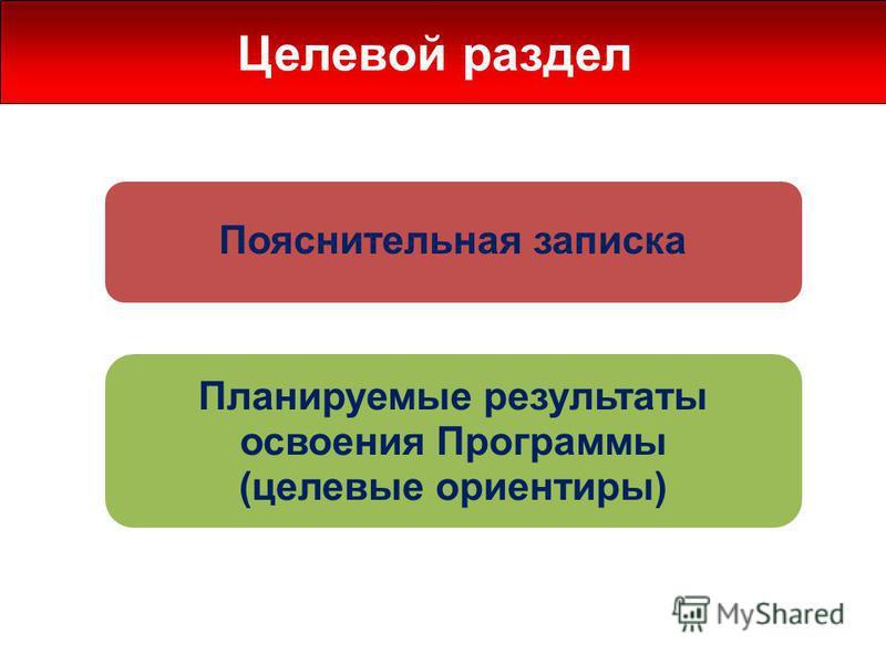 Целевой раздел Пояснительная записка Планируемые результаты освоения Программы (целевые ориентиры)