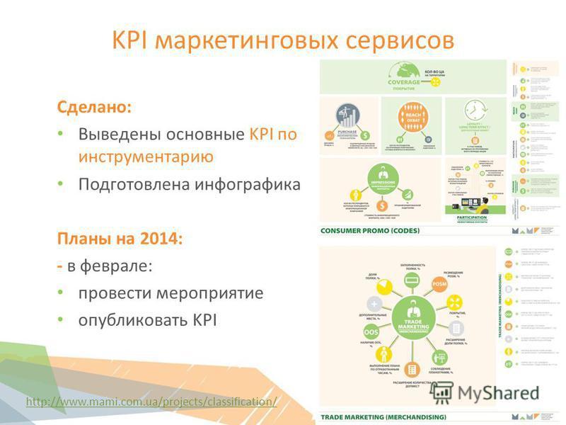 KPI маркетинговых сервисов Сделано: Выведены основные KPI по инструментарию Подготовлена инфографика Планы на 2014: - в феврале: провести мероприятие опубликовать KPI http://www.mami.com.ua/projects/classification/ 36