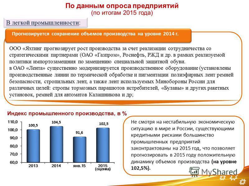 В легкой промышленности: В легкой промышленности: Прогнозируется сохранение объемов производства на уровне 2014 г. ООО «Яхтинг прогнозирует рост производства за счет реализации сотрудничества со стратегическими партнерами (ОАО «Газпром», Роснефть, РЖ