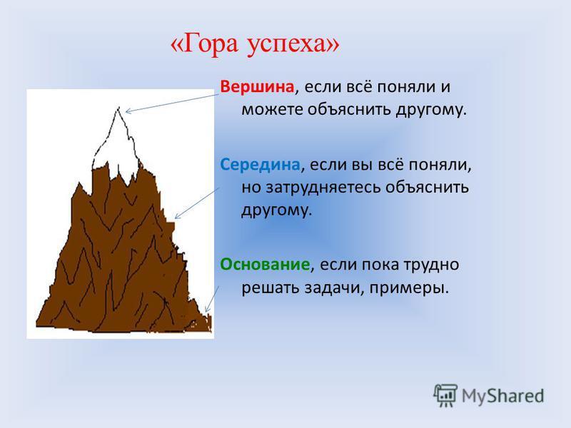 «Гора успеха» Вершина, если всё поняли и можете объяснить другому. Середина, если вы всё поняли, но затрудняетесь объяснить другому. Основание, если пока трудно решать задачи, примеры.