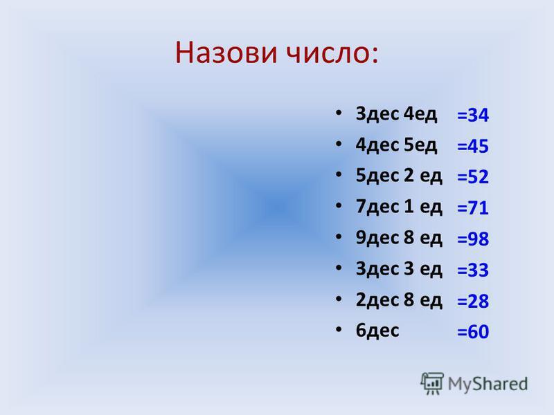 Назови число: 3 дес 4 ед 4 дес 5 ед 5 дес 2 ед 7 дес 1 ед 9 дес 8 ед 3 дес 3 ед 2 дес 8 ед 6 дес =34 =45 =52 =71 =98 =33 =28 =60