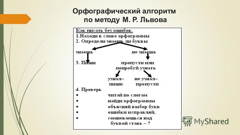 Орфографический алгоритм по методу М. Р. Львова