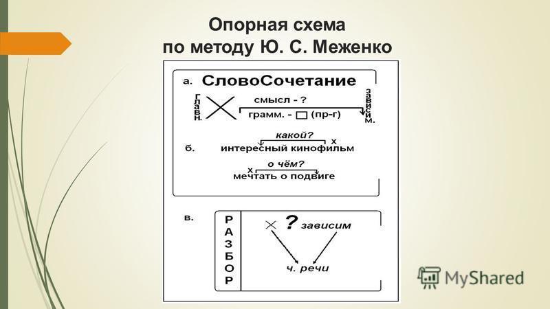 Опорная схема по методу Ю. С. Меженко