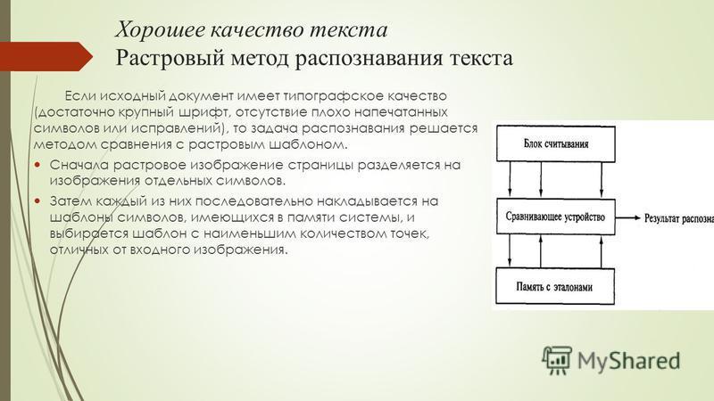 Хорошее качество текста Растровый метод распознавания текста Если исходный документ имеет типографское качество (достаточно крупный шрифт, отсутствие плохо напечатанных символов или исправлений), то задача распознавания решается методом сравнения с р