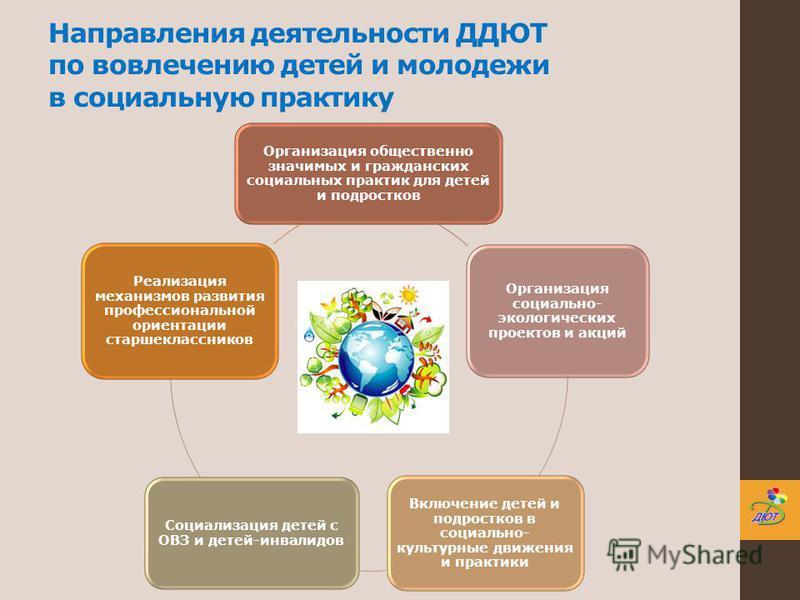 Направления деятельности ДДЮТ по вовлечению детей и молодежи в социальную практику