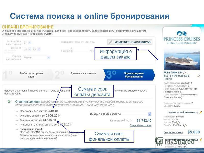 Система поиска и online бронирования Сумма и срок оплаты депозита Сумма и срок финальной оплаты Информация о вашем заказе