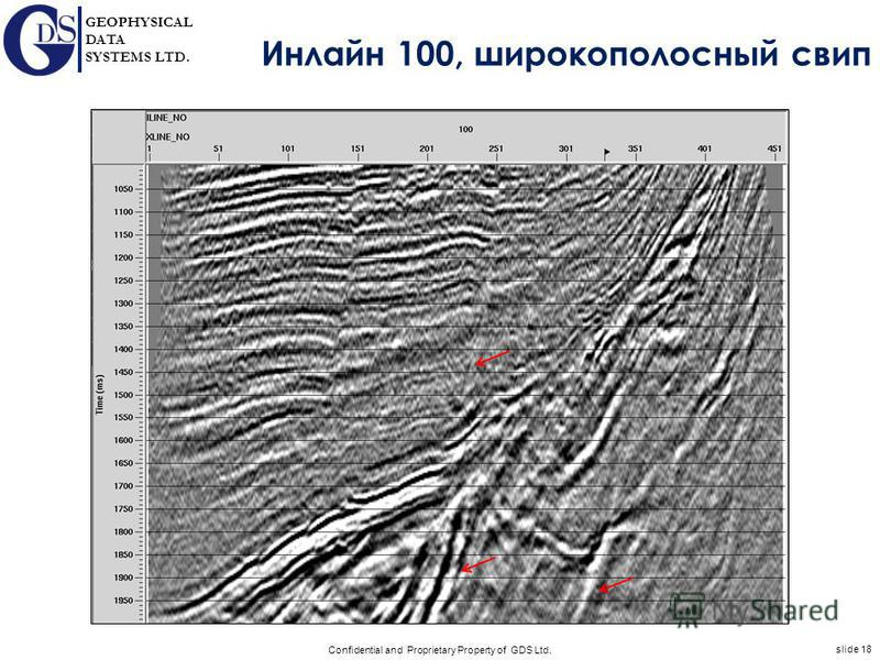 slide 18 Confidential and Proprietary Property of GDS Ltd. GEOPHYSICAL DATA SYSTEMS LTD. Инлайн 100, широкополосный свип