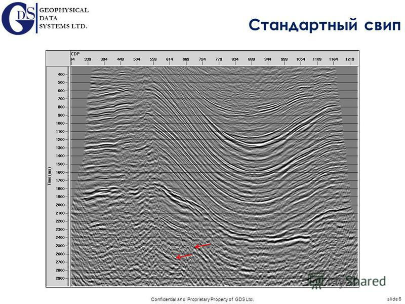 slide 6 Confidential and Proprietary Property of GDS Ltd. GEOPHYSICAL DATA SYSTEMS LTD. Стандартный свип