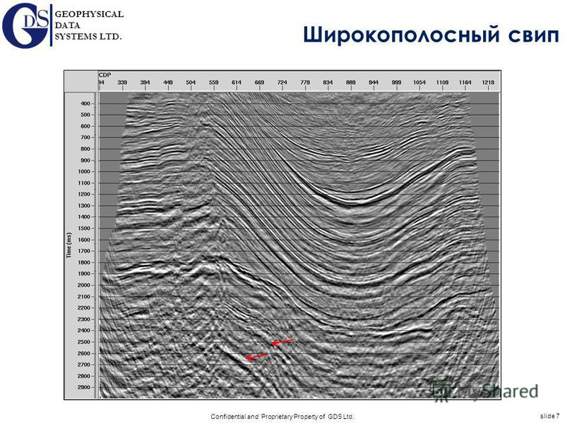 slide 7 Confidential and Proprietary Property of GDS Ltd. GEOPHYSICAL DATA SYSTEMS LTD. Широкополосный свип