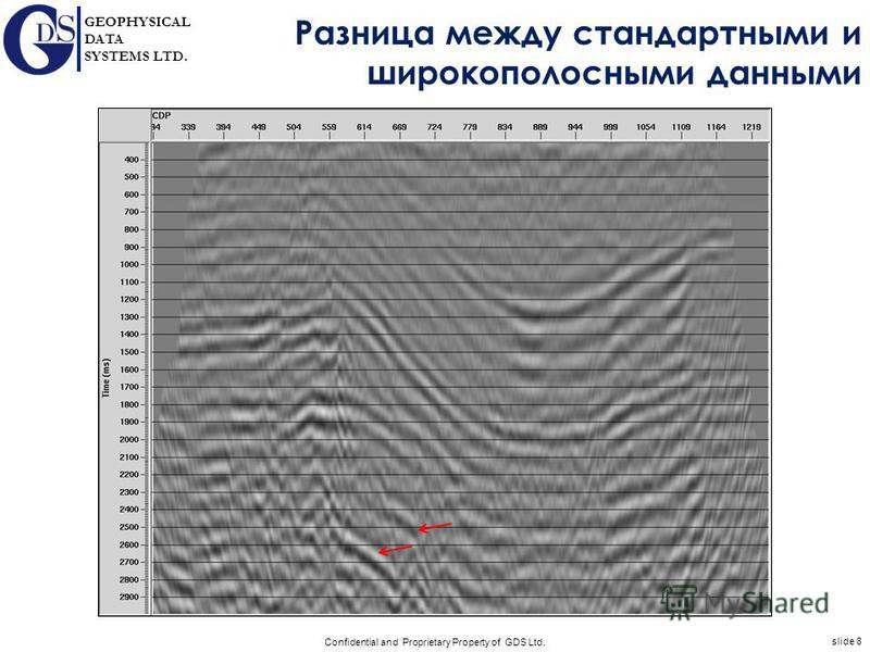 slide 8 Confidential and Proprietary Property of GDS Ltd. GEOPHYSICAL DATA SYSTEMS LTD. Разница между стандартными и широкополосными данными