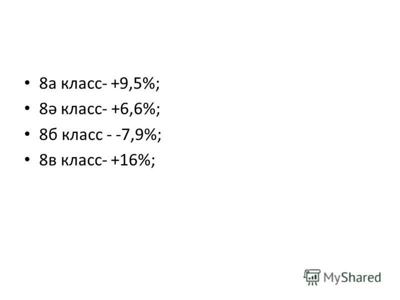 8 а класс- +9,5%; 8ә класс- +6,6%; 8 б класс - -7,9%; 8 в класс- +16%;