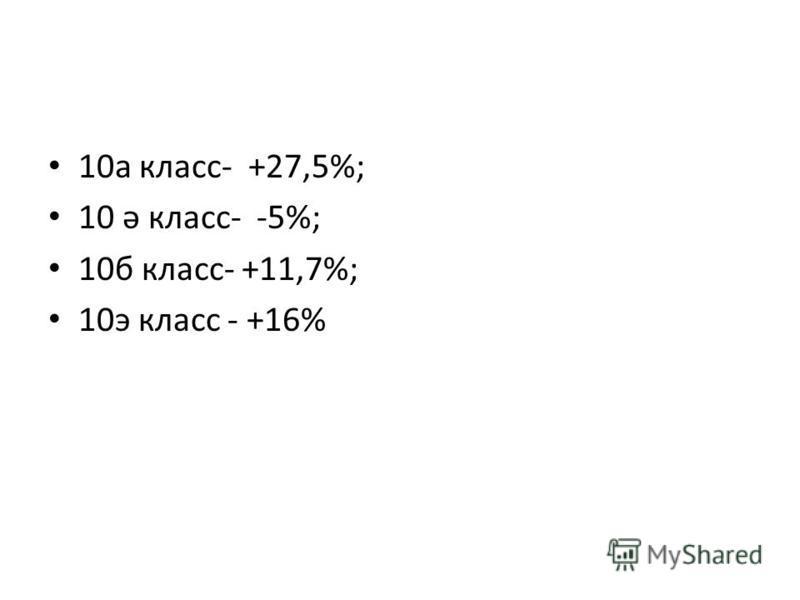 10 а класс- +27,5%; 10 ә класс- -5%; 10 б класс- +11,7%; 10 э класс - +16%