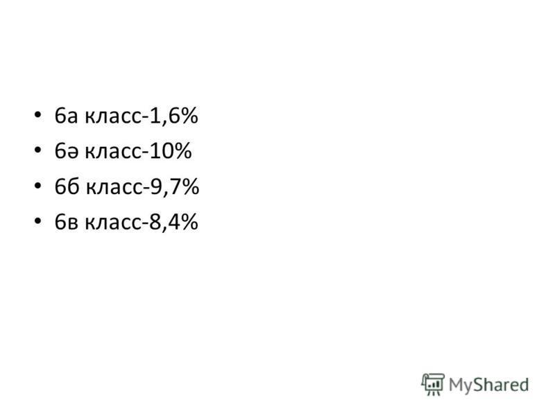 6 а класс-1,6% 6ә класс-10% 6 б класс-9,7% 6 в класс-8,4%