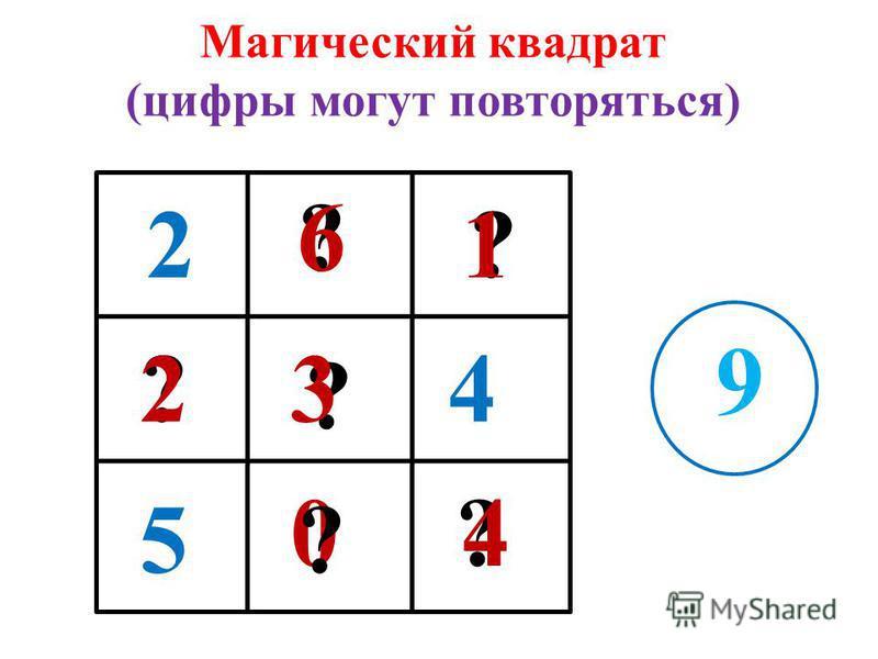 Устный счёт Увеличь в 4 раза 9,7,5,3,8. Уменьши в 4 раза 32,24,16,8
