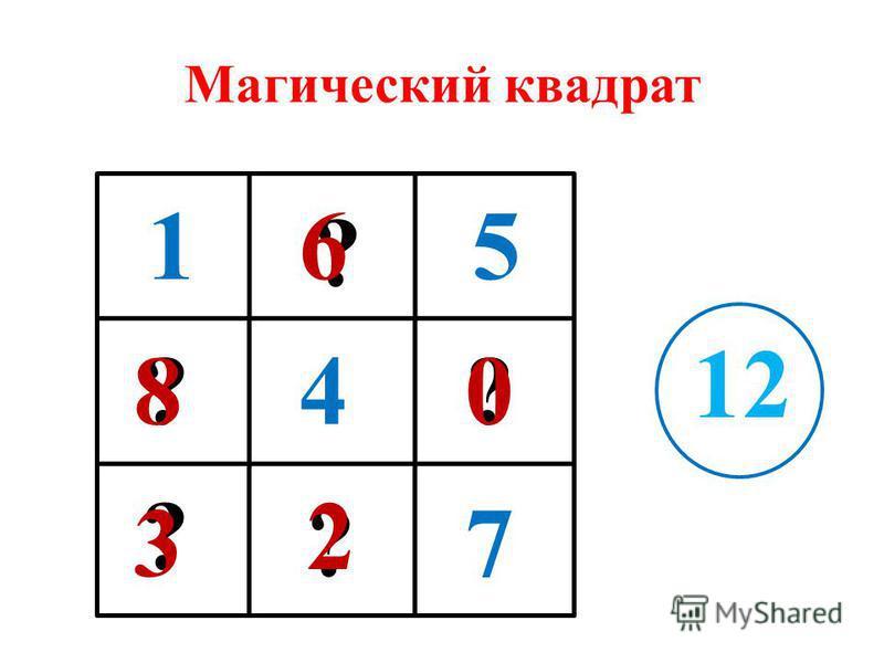 Магический квадрат (цифры могут повторяться) 2 5 9 ? ? ? ? ? 23 4 1 6 4 0 ?