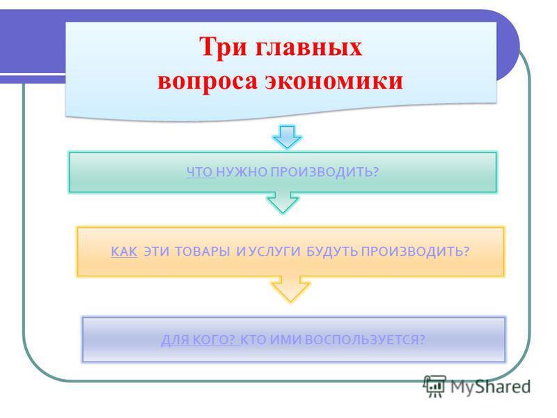 Три главных вопроса экономики Три главных вопроса экономики ЧТО НУЖНО ПРОИЗВОДИТЬ? КАК ЭТИ ТОВАРЫ И УСЛУГИ БУДУТЬ ПРОИЗВОДИТЬ? ДЛЯ КОГО? КТО ИМИ ВОСПОЛЬЗУЕТСЯ?