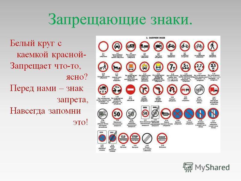 «Въезд запрещен» «Движение запрещено» «Остановка запрещена» « Движение пешеходов запрещено»