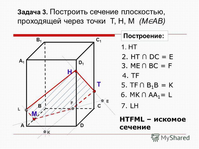 АD В1В1 ВС А1А1 C1C1 D1D1 Н Т М Построение: 1. НТ 2. НТ DС = E E 3. ME ВС = F F F 4. ТF F В 1 В = K 5. ТF В 1 В = K K K АА 1 = L 6. МK АА 1 = L L L 7. LН НТFМL – искомое сечение Задача 3. Построить сечение плоскостью, проходящей через точки Т, Н, М (