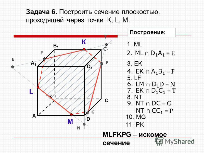А D В1В1 В С А1А1 C1C1 D1D1 Задача 6. Построить сечение плоскостью, проходящей через точки К, L, М. К L М Построение: 1. ML = E 2. ML D 1 А 1 = E 3. EK МLFKPG – искомое сечение F E N P G T = F 4. EK А 1 B 1 = F D = N 6. LM D 1 D = N 5. LF = T 7. ЕK D