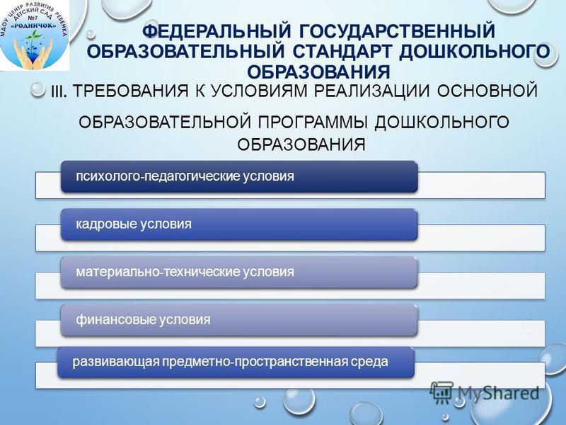 ФЕДЕРАЛЬНЫЙ ГОСУДАРСТВЕННЫЙ ОБРАЗОВАТЕЛЬНЫЙ СТАНДАРТ ДОШКОЛЬНОГО ОБРАЗОВАНИЯ III. ТРЕБОВАНИЯ К УСЛОВИЯМ РЕАЛИЗАЦИИ ОСНОВНОЙ ОБРАЗОВАТЕЛЬНОЙ ПРОГРАММЫ ДОШКОЛЬНОГО ОБРАЗОВАНИЯ психолого - педагогические условия кадровые условия материально - технически