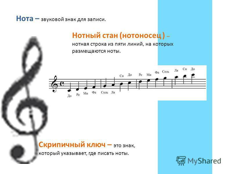 Нота – звуковой знак для записи. Нотный стан (нотоносец ) – нотная строка из пяти линий, на которых размещаются ноты. Скрипичный ключ – это знак, который указывает, где писать ноты.