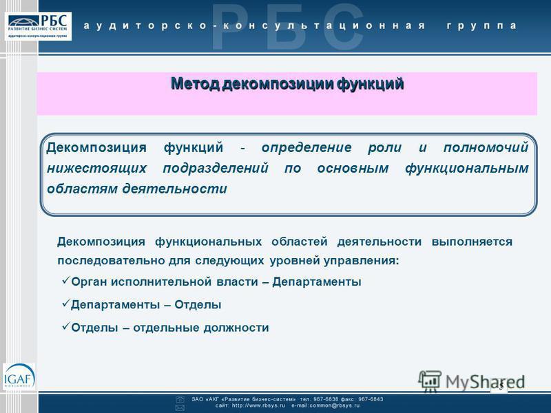 5 Метод декомпозиции функций Метод декомпозиции функций Декомпозиция функций - определение роли и полномочий нижестоящих подразделений по основным функциональным областям деятельности Декомпозиция функциональных областей деятельности выполняется посл