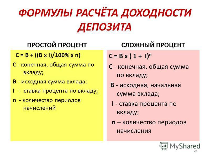 ФОРМУЛЫ РАСЧЁТА ДОХОДНОСТИ ДЕПОЗИТА ПРОСТОЙ ПРОЦЕНТ С = В + ((В х I)/100% х n) C - конечная, общая сумма по вкладу; В - исходная сумма вклада; I - ставка процента по вкладу; n - количество периодов начислений СЛОЖНЫЙ ПРОЦЕНТ С = В х ( 1 + I) С - коне