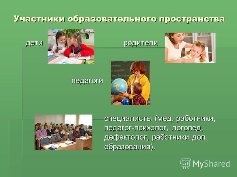 Участники образовательного пространства Участники образовательного пространства дети родители педагоги педагоги специалисты (мед. работники, специалисты (мед. работники, педагог-психолог, логопед, педагог-психолог, логопед, дефектолог, работники доп.
