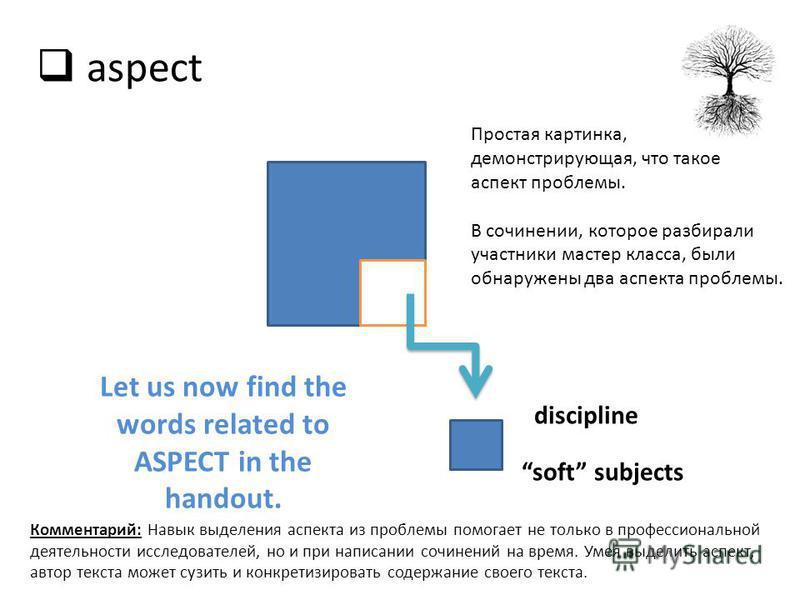 aspect discipline soft subjects Let us now find the words related to ASPECT in the handout. Простая картинка, демонстрирующая, что такое аспект проблемы. В сочинении, которое разбирали участники мастер класса, были обнаружены два аспекта проблемы. Ко