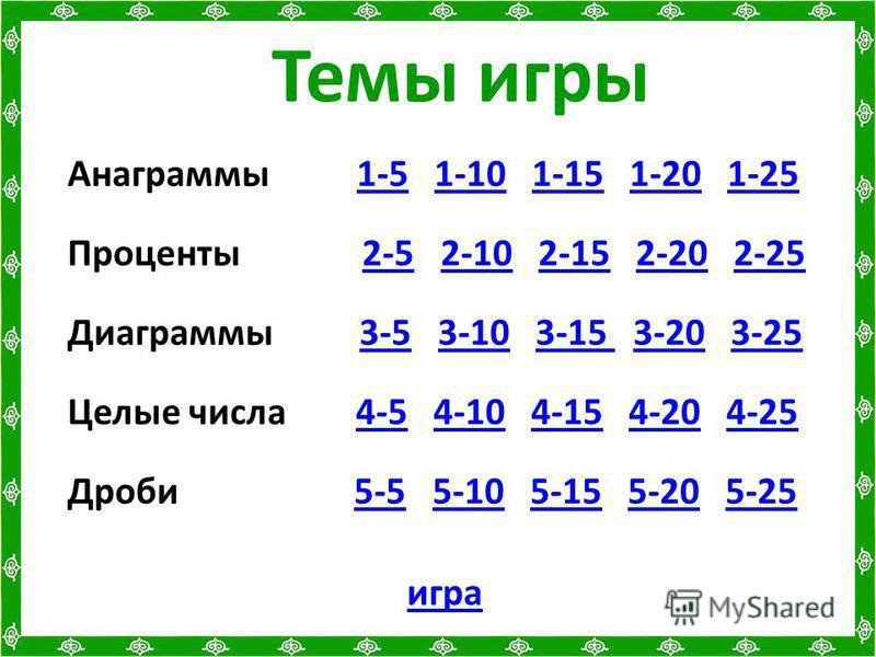 Темы игры Анаграммы 1-5 1-10 1-15 1-20 1-251-51-101-151-201-25 Проценты 2-5 2-10 2-15 2-20 2-252-52-102-152-202-25 Диаграммы 3-5 3-10 3-15 3-20 3-253-53-103-15 3-203-25 Целые числа 4-5 4-10 4-15 4-20 4-254-54-104-154-204-25 Дроби 5-5 5-10 5-15 5-20 5