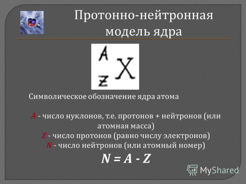 Символическое обозначение я дура а тома А - число н уклонов, т. е. п ротонов + нейтронов ( или атомная м асса ) Z - число п ротонов ( равно числу электронов ) N - число нейтронов ( или а томный номер ) N = A - Z Протонно - нейтронная модель ядура