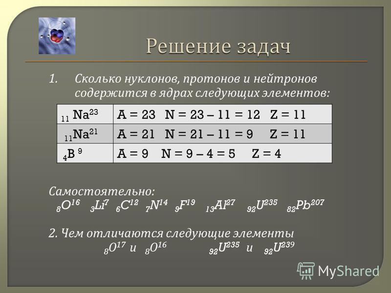 11 Na 23 A = 23 N = 23 – 11 = 12 Z = 11 11 Na 21 A = 21 N = 21 – 11 = 9 Z = 11 4B 9 4B 9 A = 9 N = 9 – 4 = 5 Z = 4 1. Сколько нуклонов, протонов и нейтронов содержится в ядурах следующих элементов : Самостоятельно : 8 O 16 3 Li 7 6 C 12 7 N 14 9 F 19