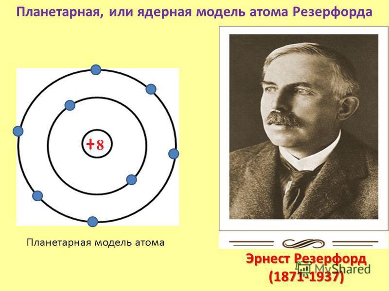 Эрнест Резерфорд (1871-1937) Планетарная модель атома Планетарная, или ядерная модель атома Резерфорда