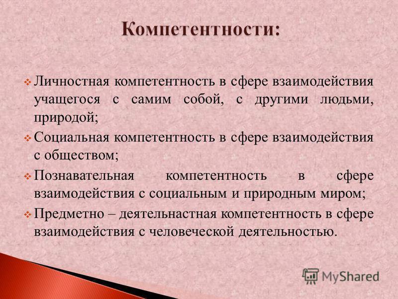 Личностная компетентность в сфере взаимодействия учащегося с самим собой, с другими людьми, природой; Социальная компетентность в сфере взаимодействия с обществом; Познавательная компетентность в сфере взаимодействия с социальным и природным миром; П
