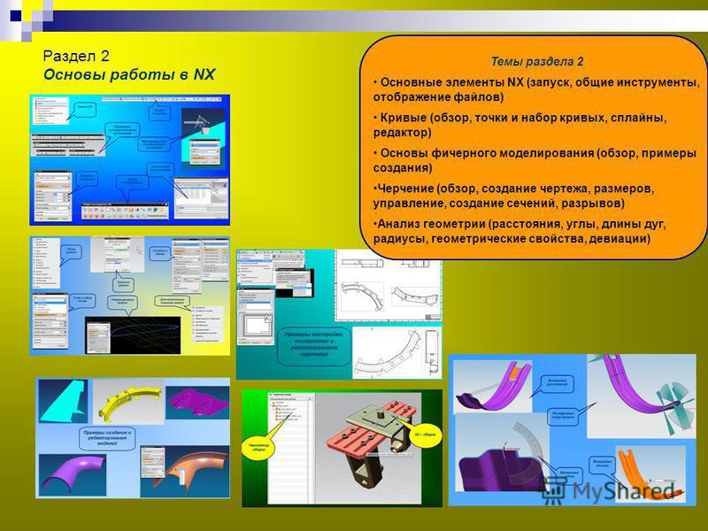 Раздел 2 Основы работы в NX Темы раздела 2 Основные элементы NX (запуск, общие инструменты, отображение файлов) Кривые (обзор, точки и набор кривых, сплайны, редактор) Основы фичерного моделирования (обзор, примеры создания) Черчение (обзор, создание
