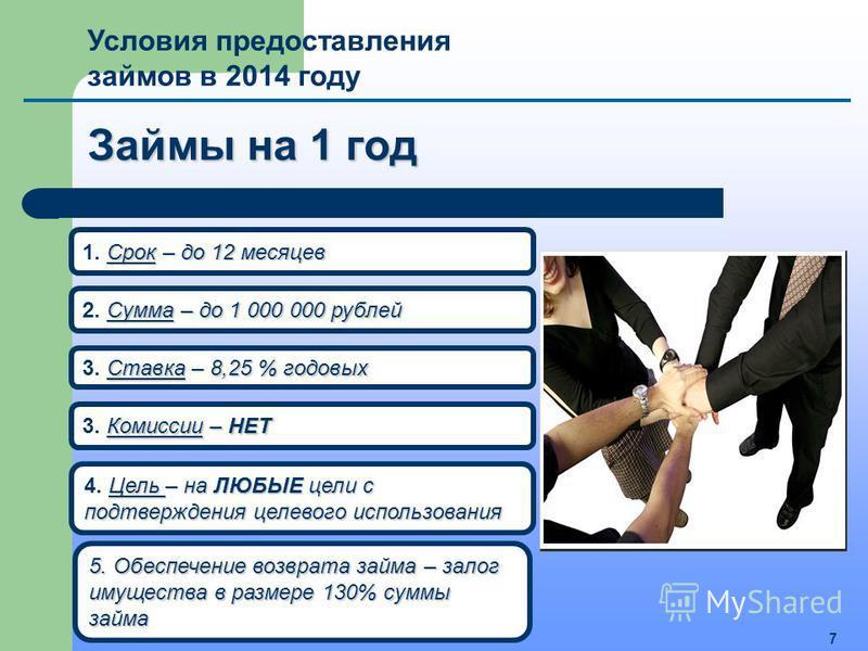 Займы на 1 год Сумма – до 1 000 000 рублей 2. Сумма – до 1 000 000 рублей Ставка – 8,25 % годовых 3. Ставка – 8,25 % годовых Срок – до 12 месяцев 1. Срок – до 12 месяцев Цель – на ЛЮБЫЕ цели с подтверждения целевого использования 4. Цель – на ЛЮБЫЕ ц