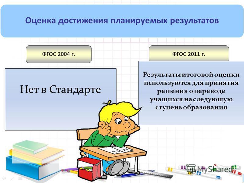 23 Оценка достижения планируемых результатов ФГОС 2004 г.ФГОС 2011 г. Нет в Стандарте Результаты итоговой оценки используются для принятия решения о переводе учащихся на следующую ступень образования