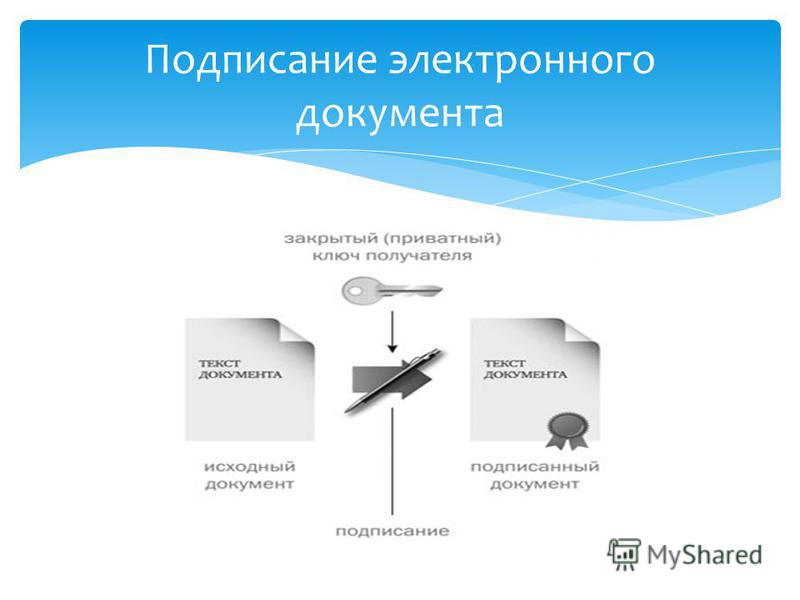 Подписание электронного документа