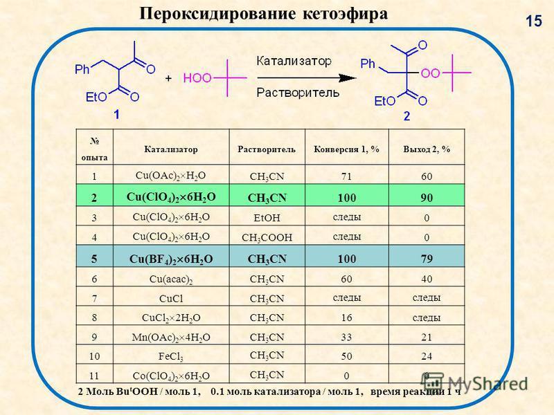 Пероксидирование кетоэфира опыта Катализатор РастворительКонверсия 1, %Выход 2, % 1 Cu(OAc) 2 H 2 O CH 3 CN7160 2 Cu(ClO 4 ) 2 6H 2 O CH 3 CN10090 3 Cu(ClO 4 ) 2 6H 2 O EtOH следы 0 4 Cu(ClO 4 ) 2 6H 2 O CH 3 COOH следы 0 5 Cu(BF 4 ) 2 6H 2 O CH 3 CN