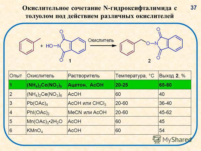 Окислительное сочетание N-гидроксифталимида с толуолом под действием различных окислителей Опыт ОкислительРастворитель Температура, °СВыход 2, % 1 (NH 4 ) 2 Ce(NO 3 ) 6 Ацетон, AcOH20-2565-80 2 (NH 4 ) 2 Ce(NO 3 ) 6 AcOH6040 3 Pb(OAc) 4 AcOH или CHCl