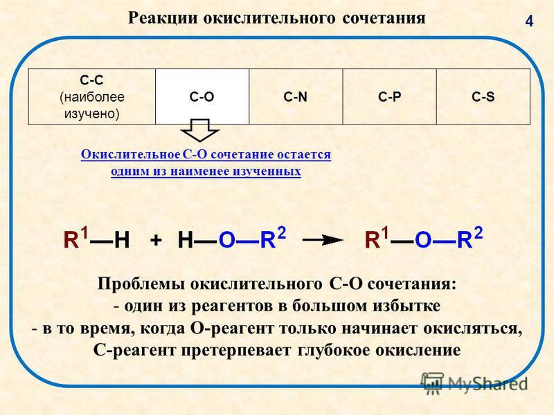 Реакции окислительного сочетания Проблемы окислительного C-O сочетания: - один из реагентов в большом избытке - в то время, когда О-реагент только начинает окисляться, С-реагент претерпевает глубокое окисление С-С (наиболее изучено) C-OС-NC-PC-S Окис