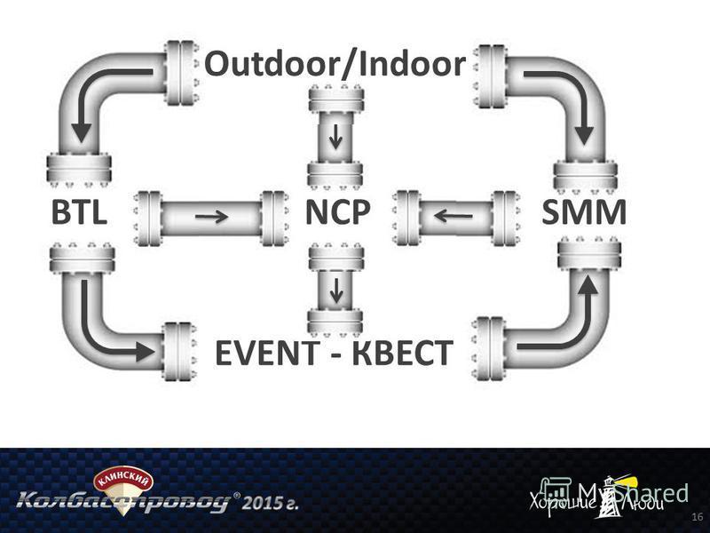16 EVENT - КВЕСТ Outdoor/Indoor NCPSMM BTL
