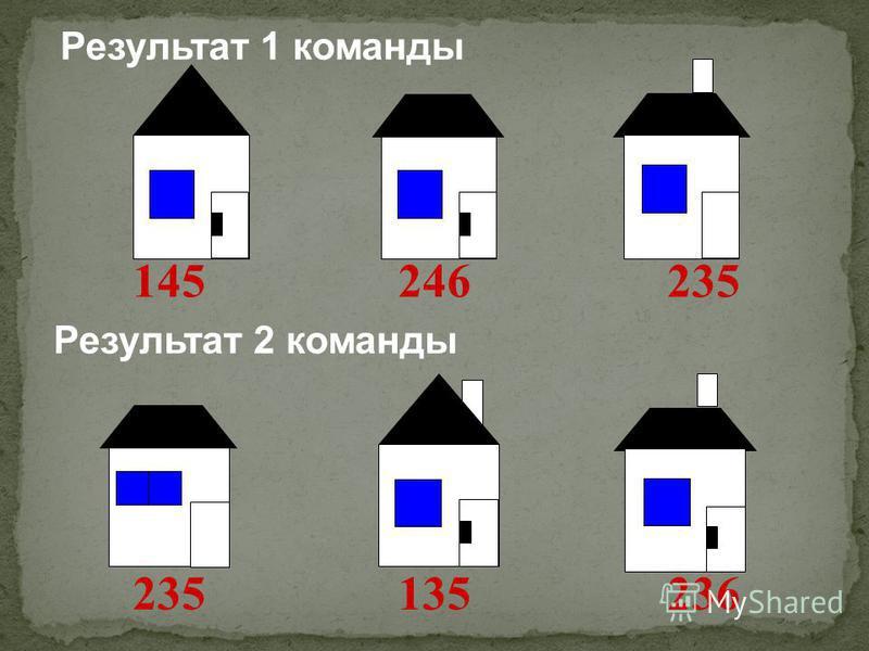 Результат 2 команды 145246235 Результат 1 команды 235135236