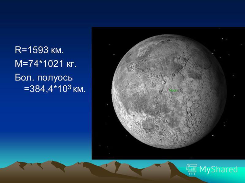 R=1593 км. М=74*1021 кг. Бол. полуось =384,4*10 3 км.