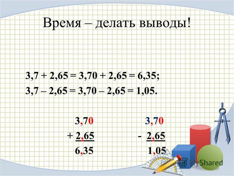 Время – делать выводы! 3,7 + 2,65 = 3,70 + 2,65 = 6,35; 3,7 – 2,65 = 3,70 – 2,65 = 1,05. 3,70 3,70 + 2,65 - 2,65 6,35 1,05