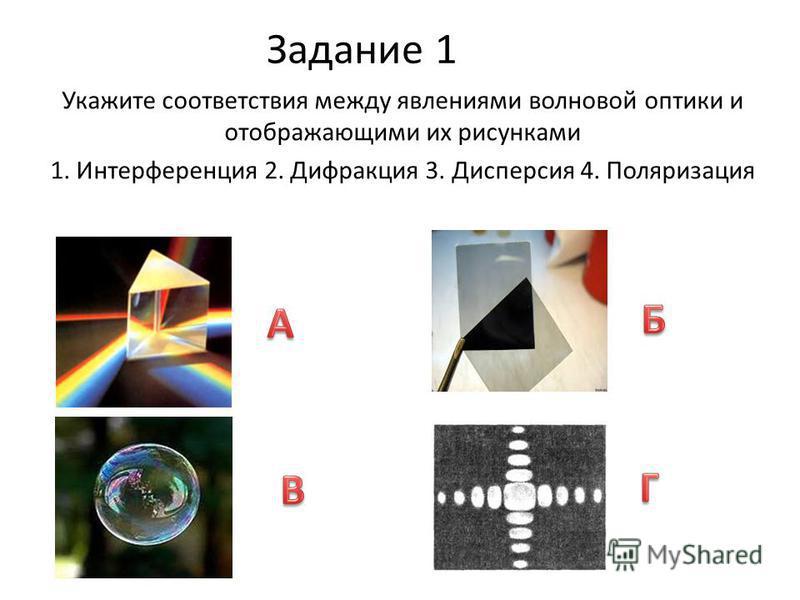 Задание 1 Укажите соответствия между явлениями волновой оптики и отображающими их рисунками 1. Интерференция 2. Дифракция 3. Дисперсия 4. Поляризация
