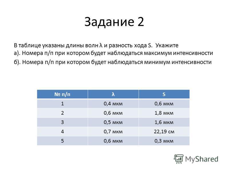 Задание 2 В таблице указаны длины волн λ и разность хода S. Укажите а). Номера п/п при котором будет наблюдаться максимум интенсивности б). Номера п/п при котором будет наблюдаться минимум интенсивности п/пλS 10,4 мкм 0,6 мкм 2 1,8 мкм 30,5 мкм 1,6 м