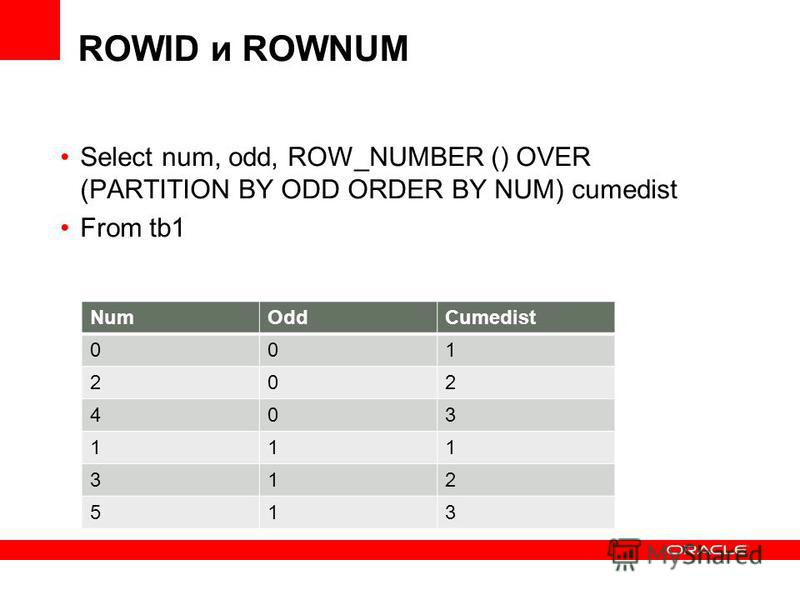 ROWID и ROWNUM Select num, odd, ROW_NUMBER () OVER (PARTITION BY ODD ORDER BY NUM) cumedist From tb1 NumOddCumedist 001 202 403 111 312 513