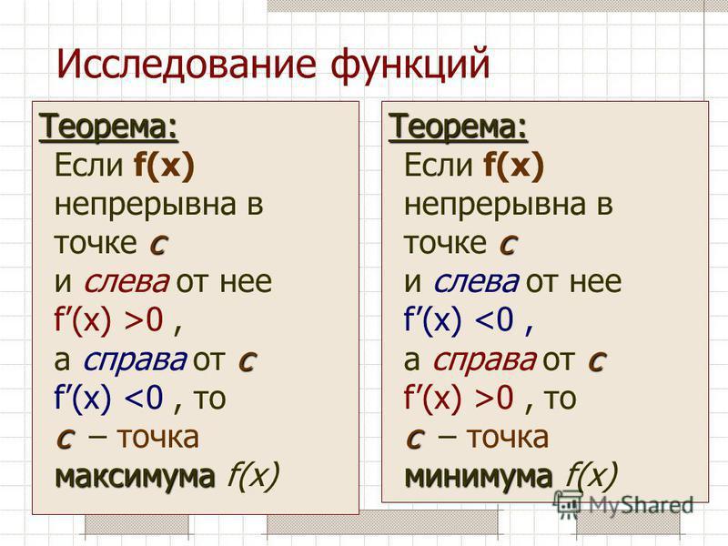 Исследование функций Теорема: c c c максимума Теорема: Если f(x) непрерывна в точке c и слева от нее f(x) >0, а справа от c f(x) <0, то c – точка максимума f(x) Теорема: c c c минимума Теорема: Если f(x) непрерывна в точке c и слева от нее f(x) 0, то