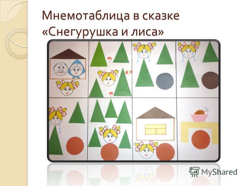 Мнемотаблица в сказке « Снегурушка и лиса »